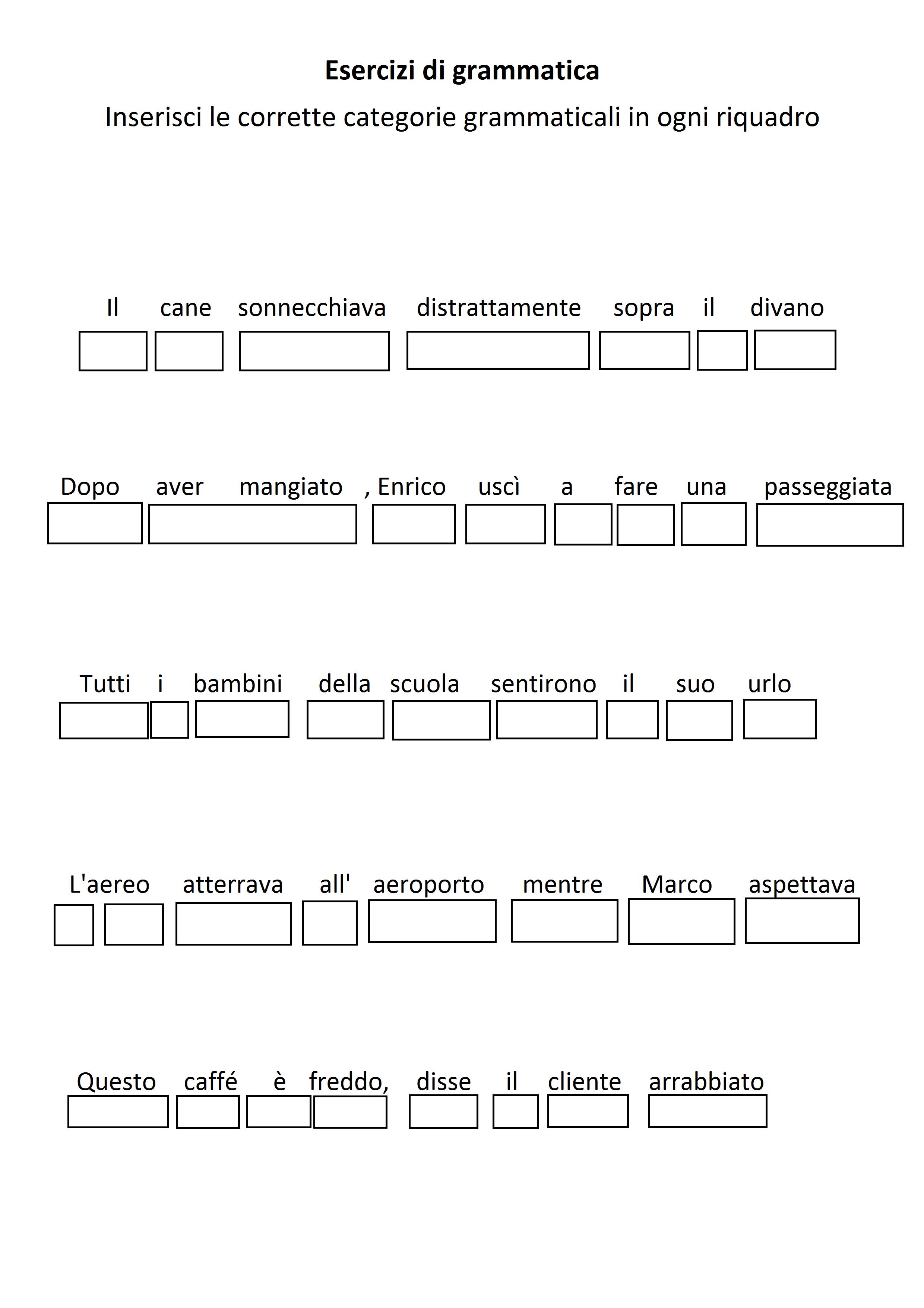 Analisi Grammaticale Logica E Semantica Per Capire Davvero I Periodi